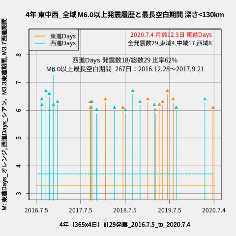 f:id:yoshihide-sugiura:20200706002659p:plain