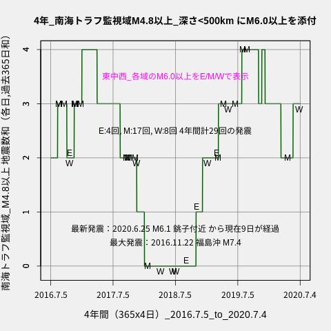 f:id:yoshihide-sugiura:20200706002714p:plain