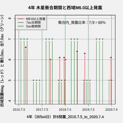 f:id:yoshihide-sugiura:20200706002754p:plain