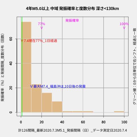 f:id:yoshihide-sugiura:20200706002918p:plain