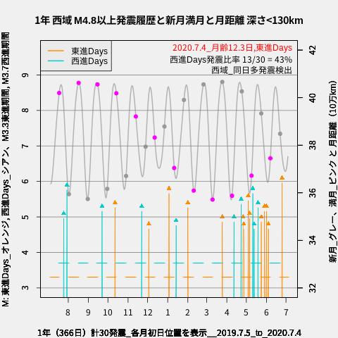 f:id:yoshihide-sugiura:20200706002945p:plain