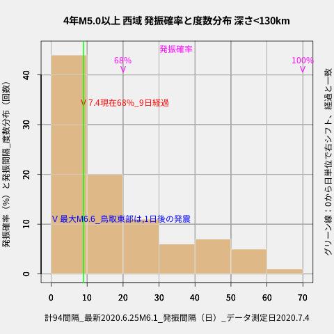 f:id:yoshihide-sugiura:20200706003002p:plain