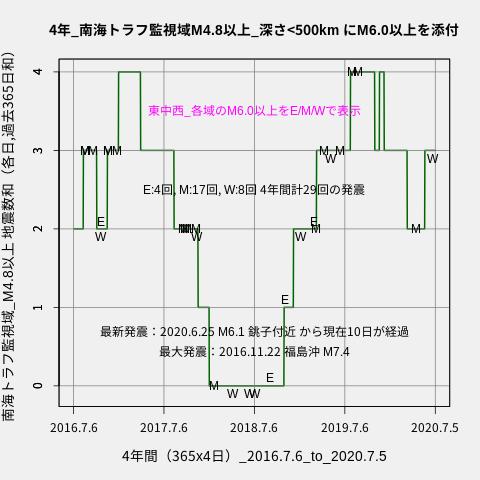 f:id:yoshihide-sugiura:20200707002156p:plain
