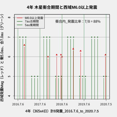 f:id:yoshihide-sugiura:20200707002230p:plain