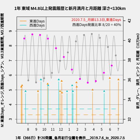 f:id:yoshihide-sugiura:20200707002252p:plain