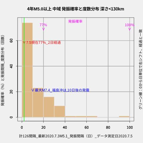 f:id:yoshihide-sugiura:20200707002349p:plain