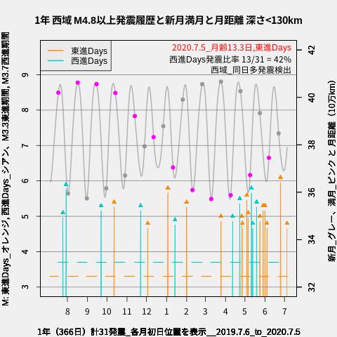 f:id:yoshihide-sugiura:20200707002418p:plain