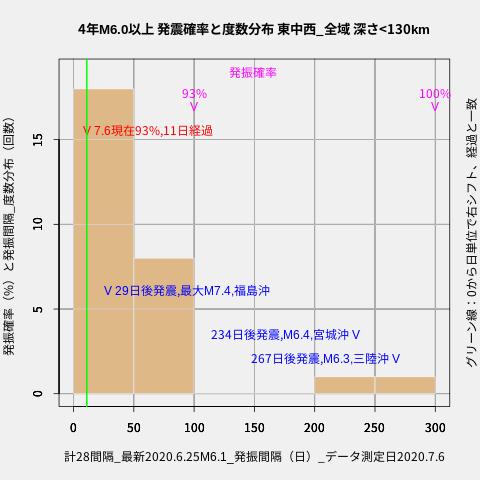f:id:yoshihide-sugiura:20200708001610p:plain