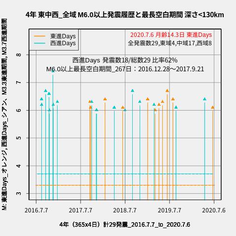 f:id:yoshihide-sugiura:20200708001635p:plain