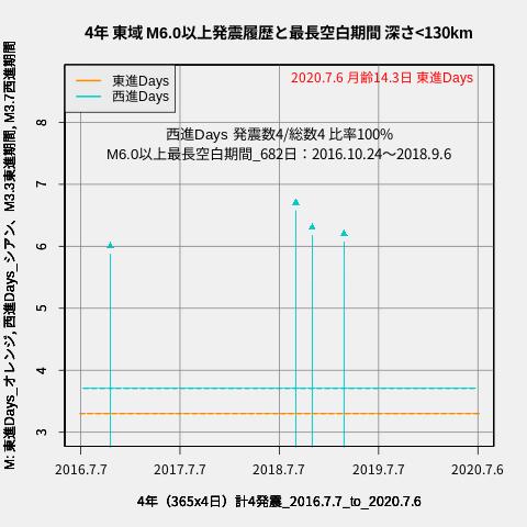 f:id:yoshihide-sugiura:20200708001720p:plain