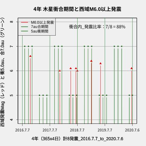 f:id:yoshihide-sugiura:20200708001737p:plain