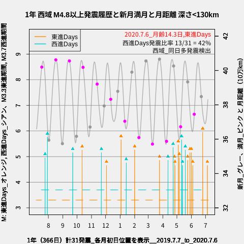 f:id:yoshihide-sugiura:20200708001922p:plain