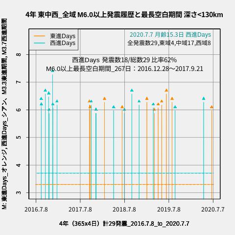 f:id:yoshihide-sugiura:20200709001833p:plain
