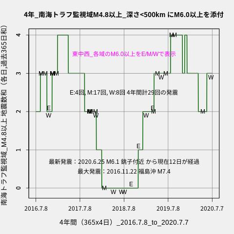 f:id:yoshihide-sugiura:20200709001902p:plain