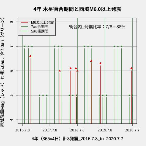 f:id:yoshihide-sugiura:20200709001947p:plain