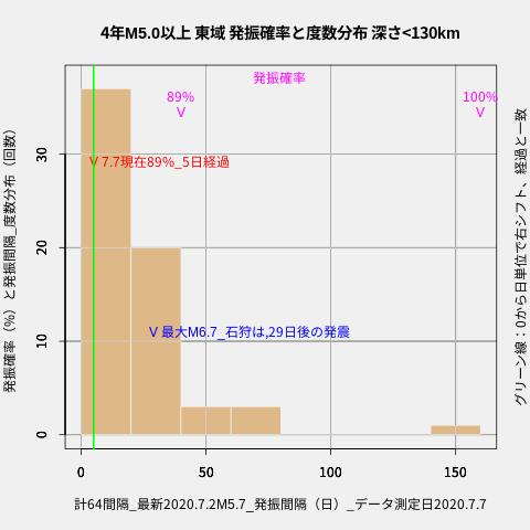 f:id:yoshihide-sugiura:20200709002011p:plain