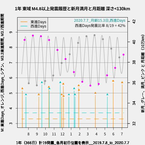 f:id:yoshihide-sugiura:20200709002025p:plain