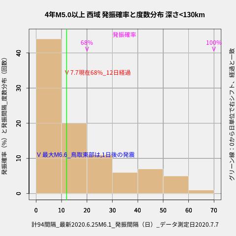 f:id:yoshihide-sugiura:20200709002208p:plain
