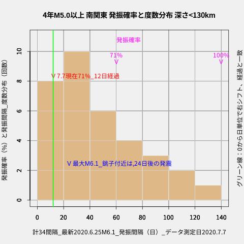 f:id:yoshihide-sugiura:20200709002231p:plain