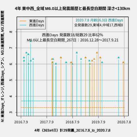 f:id:yoshihide-sugiura:20200710013945p:plain