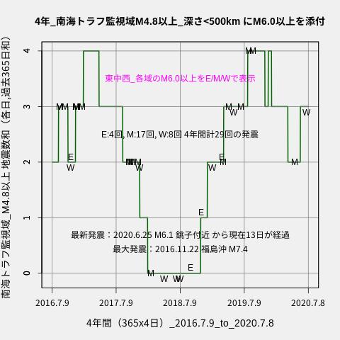 f:id:yoshihide-sugiura:20200710014002p:plain