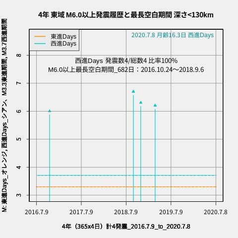 f:id:yoshihide-sugiura:20200710014036p:plain