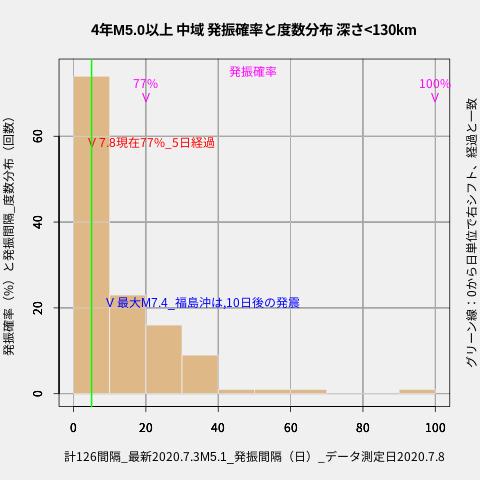 f:id:yoshihide-sugiura:20200710014416p:plain