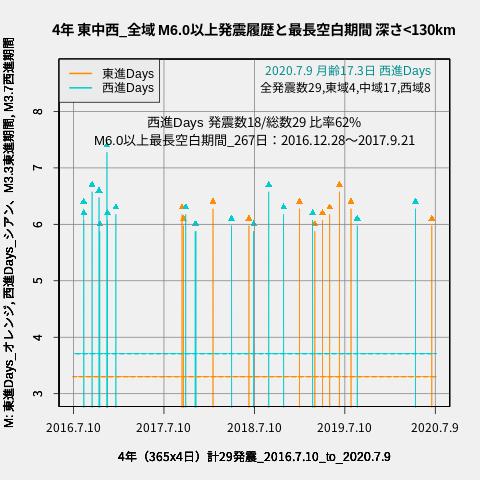 f:id:yoshihide-sugiura:20200711001746p:plain