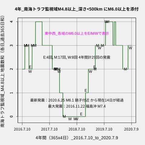 f:id:yoshihide-sugiura:20200711001808p:plain