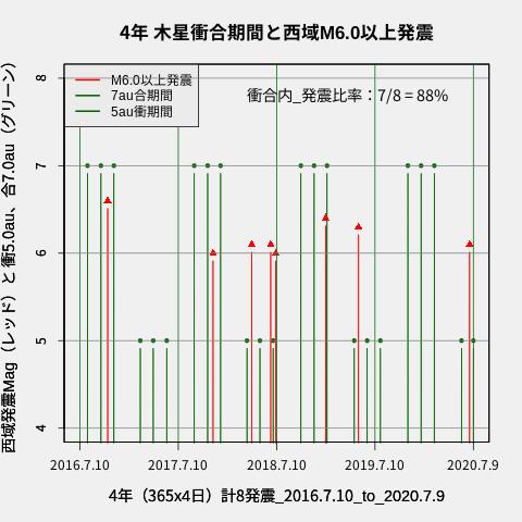 f:id:yoshihide-sugiura:20200711001853p:plain