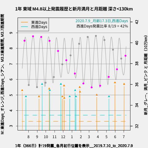 f:id:yoshihide-sugiura:20200711001915p:plain