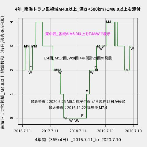 f:id:yoshihide-sugiura:20200712012410p:plain