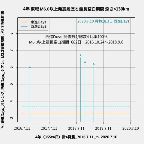 f:id:yoshihide-sugiura:20200712012431p:plain