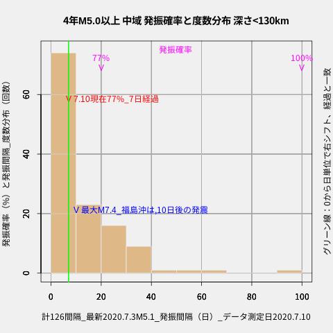 f:id:yoshihide-sugiura:20200712012611p:plain