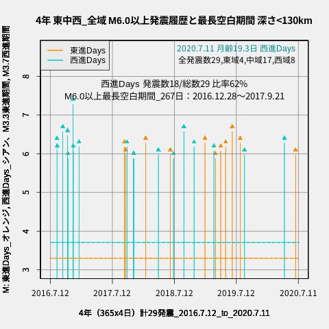 f:id:yoshihide-sugiura:20200713001729p:plain