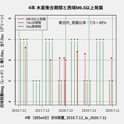f:id:yoshihide-sugiura:20200713001843p:plain