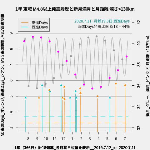 f:id:yoshihide-sugiura:20200713001905p:plain