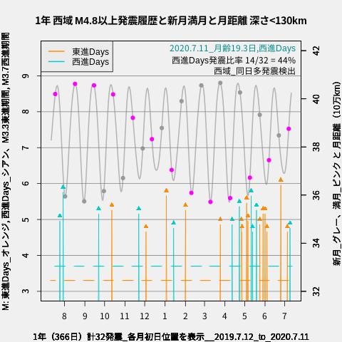 f:id:yoshihide-sugiura:20200713002031p:plain