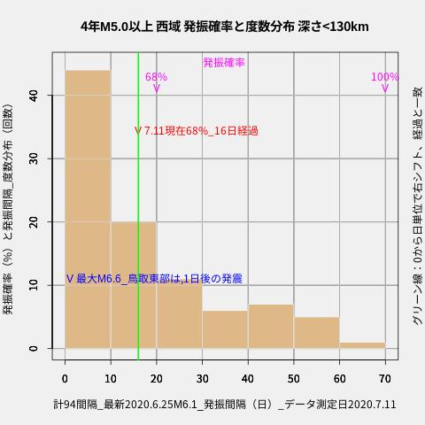 f:id:yoshihide-sugiura:20200713002048p:plain