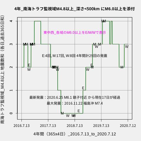 f:id:yoshihide-sugiura:20200714002346p:plain