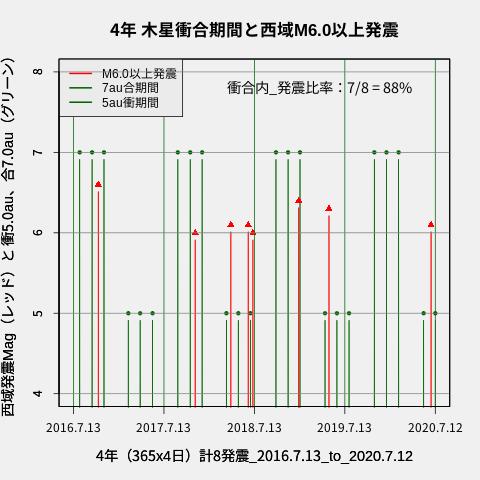 f:id:yoshihide-sugiura:20200714002446p:plain
