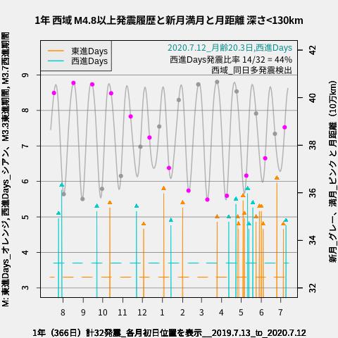 f:id:yoshihide-sugiura:20200714002646p:plain
