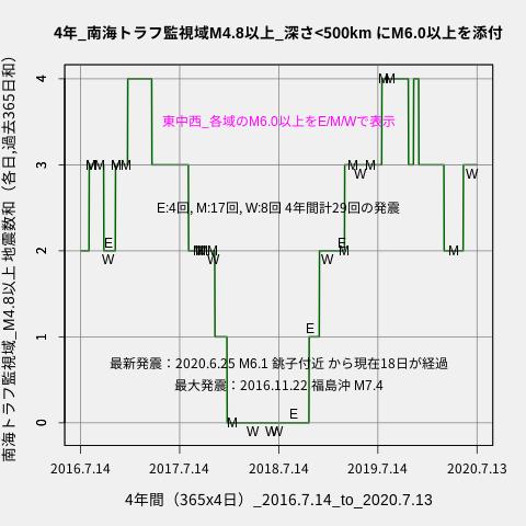 f:id:yoshihide-sugiura:20200715113334p:plain