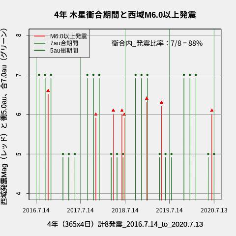 f:id:yoshihide-sugiura:20200715113413p:plain