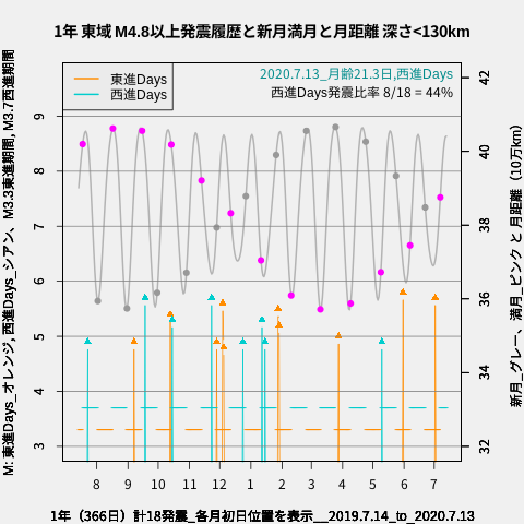 f:id:yoshihide-sugiura:20200715113433p:plain