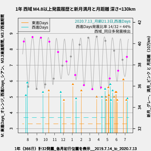 f:id:yoshihide-sugiura:20200715113603p:plain