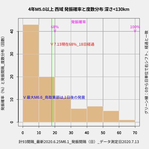 f:id:yoshihide-sugiura:20200715113625p:plain