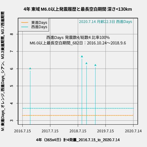 f:id:yoshihide-sugiura:20200716011022p:plain