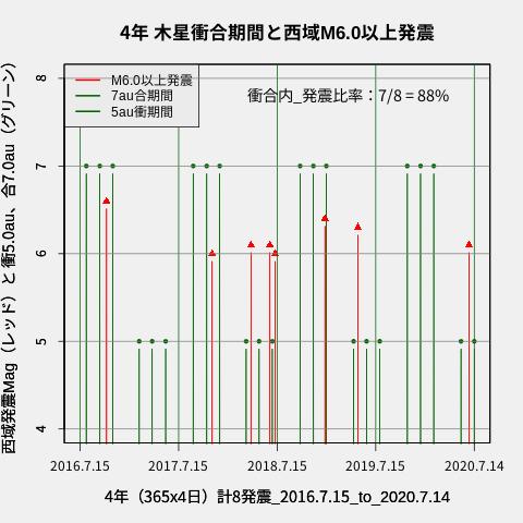 f:id:yoshihide-sugiura:20200716011041p:plain