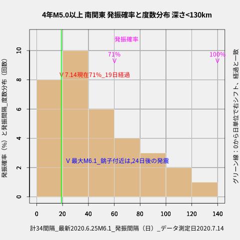 f:id:yoshihide-sugiura:20200716011425p:plain